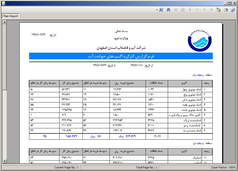 فرم گزارش کارکرد اکیپ های آب در 122