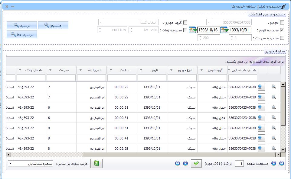 تحلیل حرکتها و تولید گزارش های متنوع در سامانه مدیریت ناوگان
