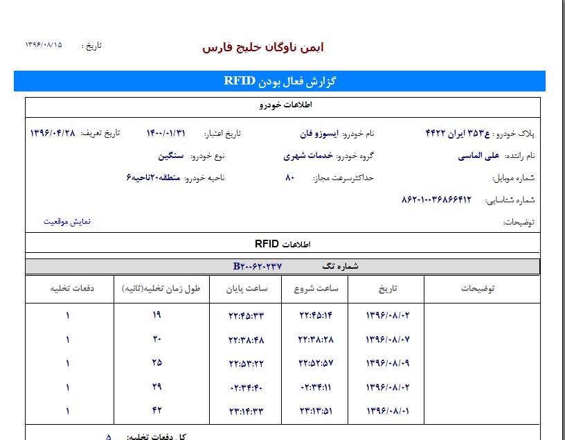 گزارش عملکرد RFID در سامانه مدیریت ناوگان