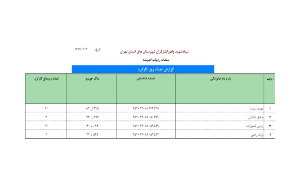 گزارش تعداد روز کارکرد در سامانه پی سپار