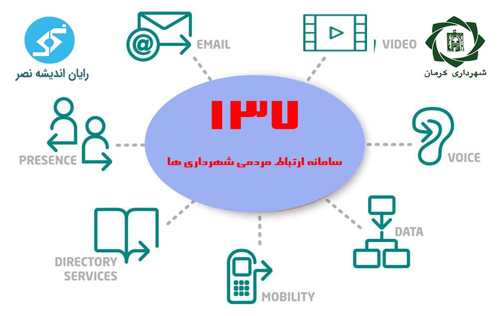 سامانه 137 کرمان